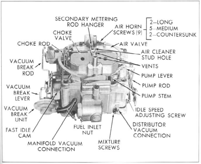 1968 cadillac coupe deville schematic