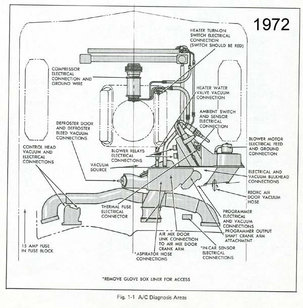 1971 Cadillac Deville Vacuum Diagram Wiring Diagram For Free