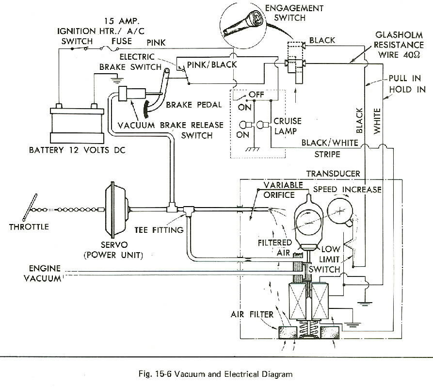 1975 - 1976 Cadillac  Cadillac Windshield Wiper Switch Wiring Diagram on ignition starter switch wiring diagram, headlight switch wiring diagram, electrical switch wiring diagram, windshield wiper switch ford, gm wiper switch wiring diagram, windshield wiper wiring diagram for chevy truck, combination switch wiring diagram, jeep cj wiper switch wiring diagram, relay switch wiring diagram, hazard switch wiring diagram, window switch wiring diagram, fan switch wiring diagram, brake switch wiring diagram, battery switch wiring diagram, dimmer switch wiring diagram, neutral safety switch wiring diagram, oil pressure switch wiring diagram, winch switch wiring diagram, windshield wiper switch repair, sunroof switch wiring diagram,